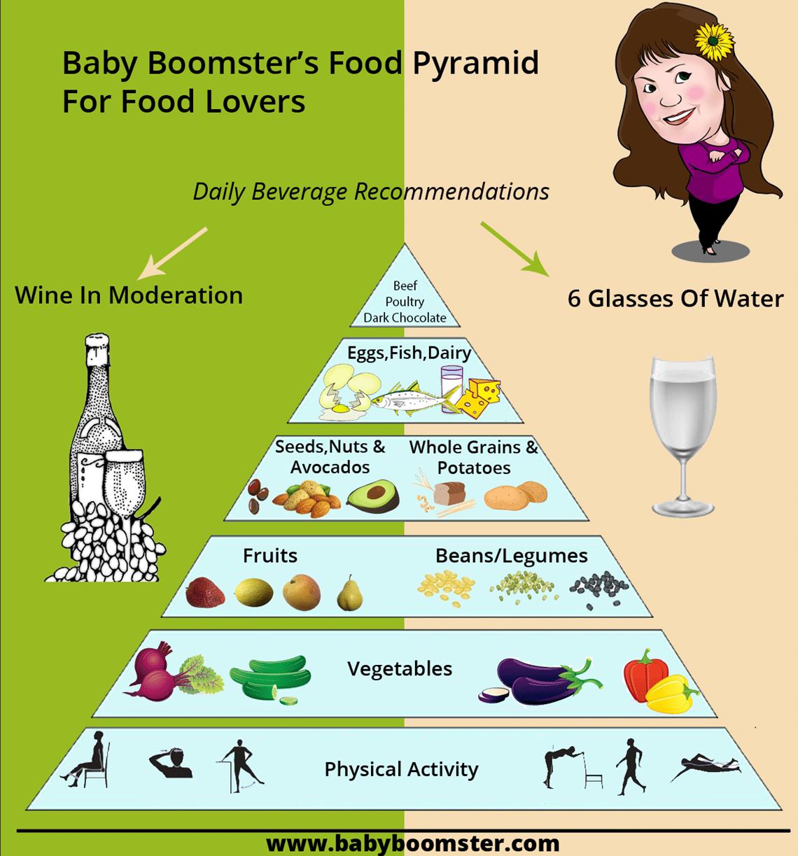 Baby Boomer Recipes | Longevity | Recipe Index